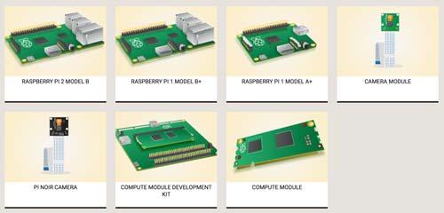 raspberrypi models