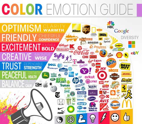 color emotion guide for branding