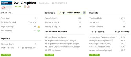 Google rankings SEO